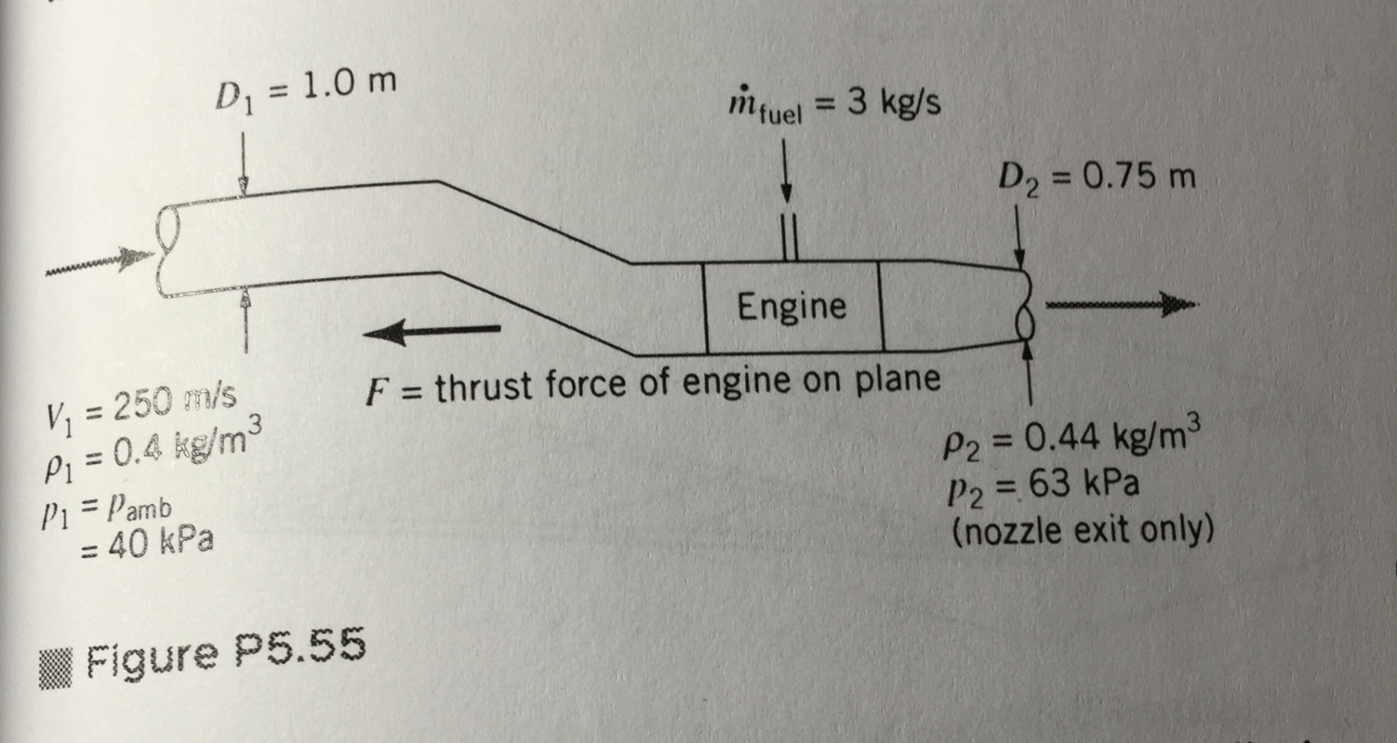 hight resolution of d1 1 0 m in fuel 3 kg s fuel 3k ds 0 75