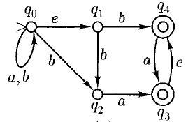 Solved: Construct Deterministic Finite Automata Equivalent