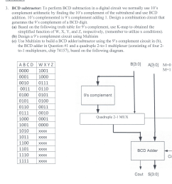 solved bcd subtractor to perform bcd subtraction in a di1 s complement circuit diagram 17 [ 2500 x 2164 Pixel ]