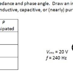 for the circuit shown find the impedance and phas [ 2046 x 648 Pixel ]