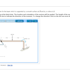 Slope Orientation Diagram Keyboard Wiring Usb Solved Draw The Free Body For Beam Which Is S