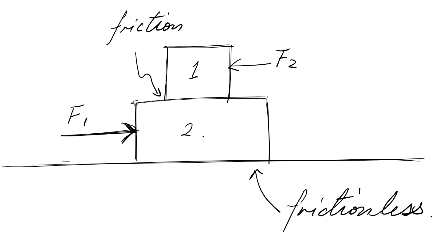 Solved: Two Boxes, And , Are Stacked Together And Placed O