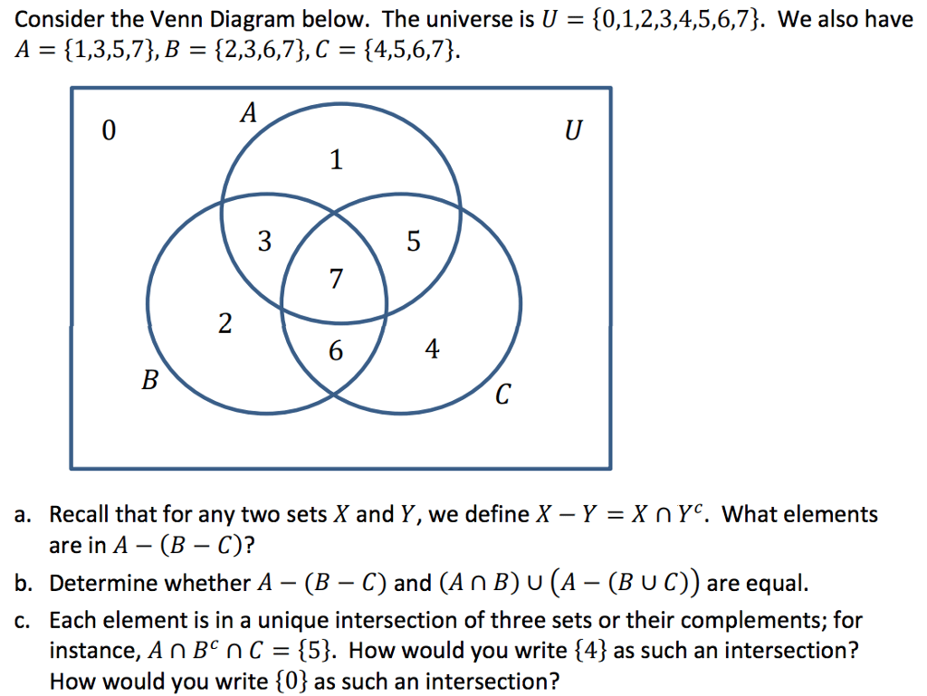 hight resolution of consider the venn diagram below the universe is u 0 1