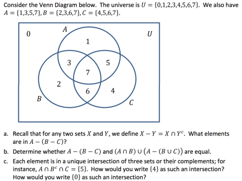 small resolution of consider the venn diagram below the universe is u 0 1