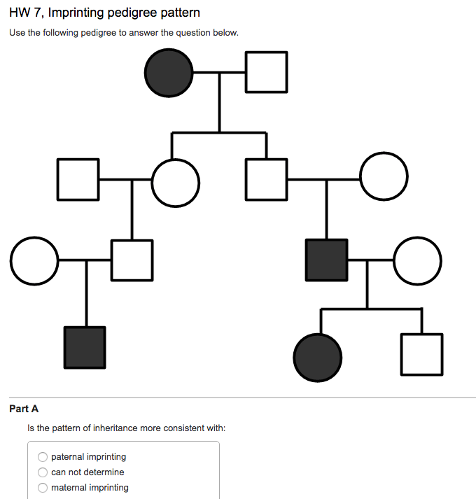 Solved: Use The Following Pedigree To Answer The Question