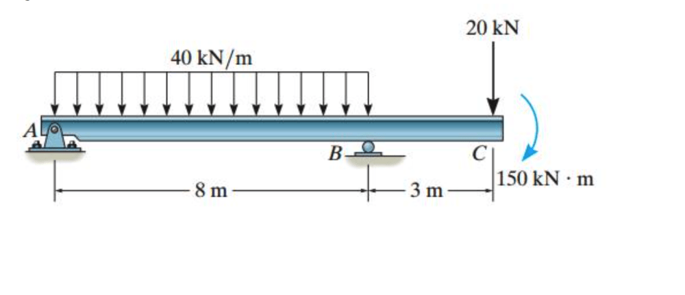 medium resolution of drawing of shear force and bending moment diagrams wiring diagram bending moment diagram cantilever beam draw the shear diagram for beam