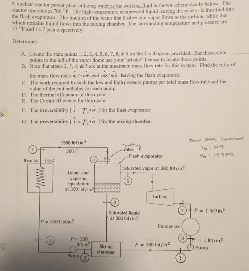 small resolution of  diagram a nuclear reactor power plant utilizing water as the working fluid is shown schematically below