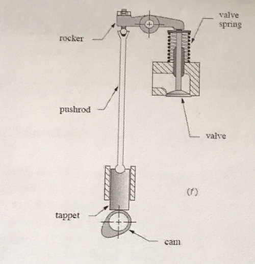 small resolution of draw a schematic diagram of the mechanism clearly show the links joints and the type of each joint number the links a schematic diagram does not need