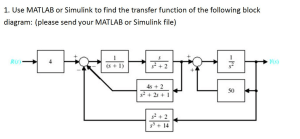 Block Diagram To Transfer Function Simulink | Online