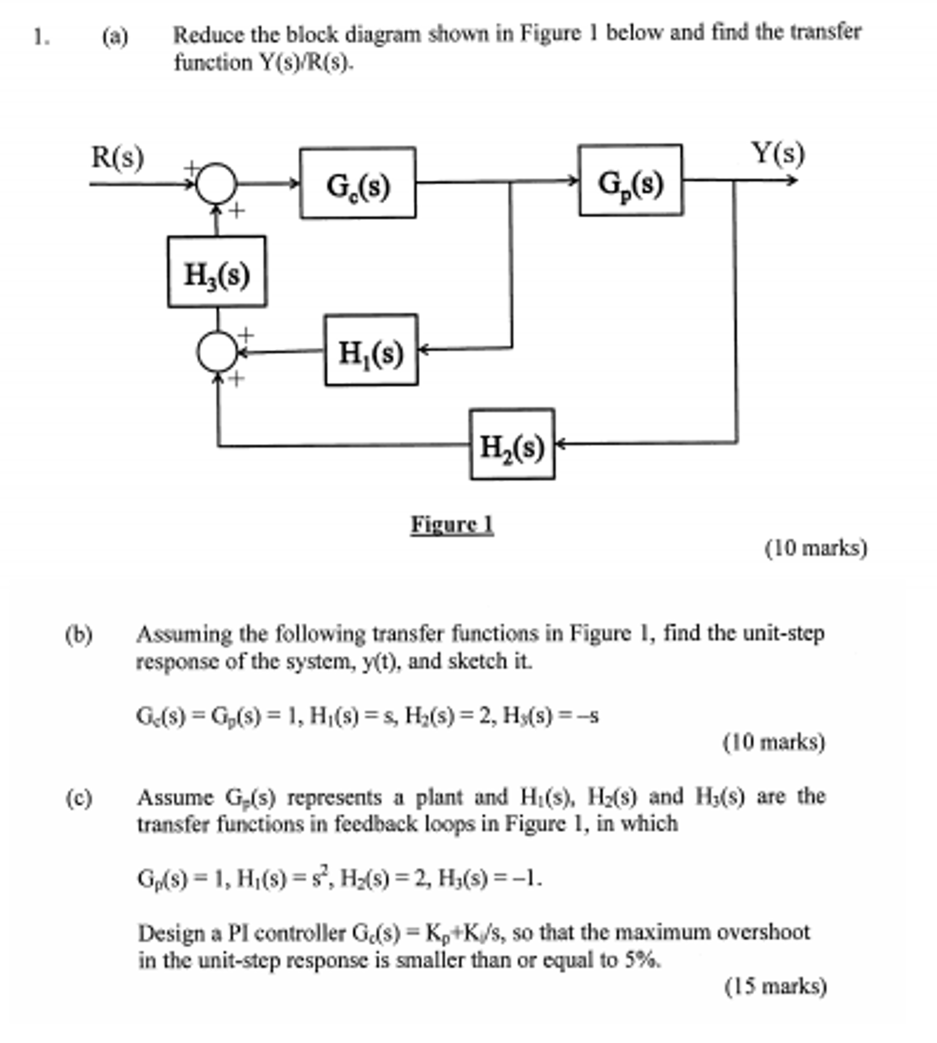 hight resolution of reduce the block diagram shown in figure 1 below a