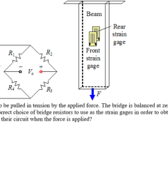 beam rear strain gage front strain gage v supply voltage r4 ra the beam [ 1024 x 776 Pixel ]