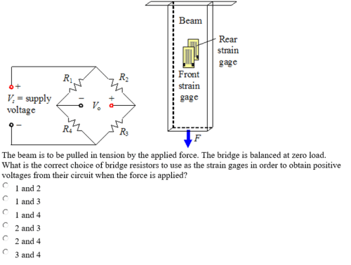 small resolution of beam rear strain gage front strain gage v supply voltage r4 ra the beam