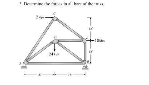 Solved: Determine The Forces In All Bars Of The Truss