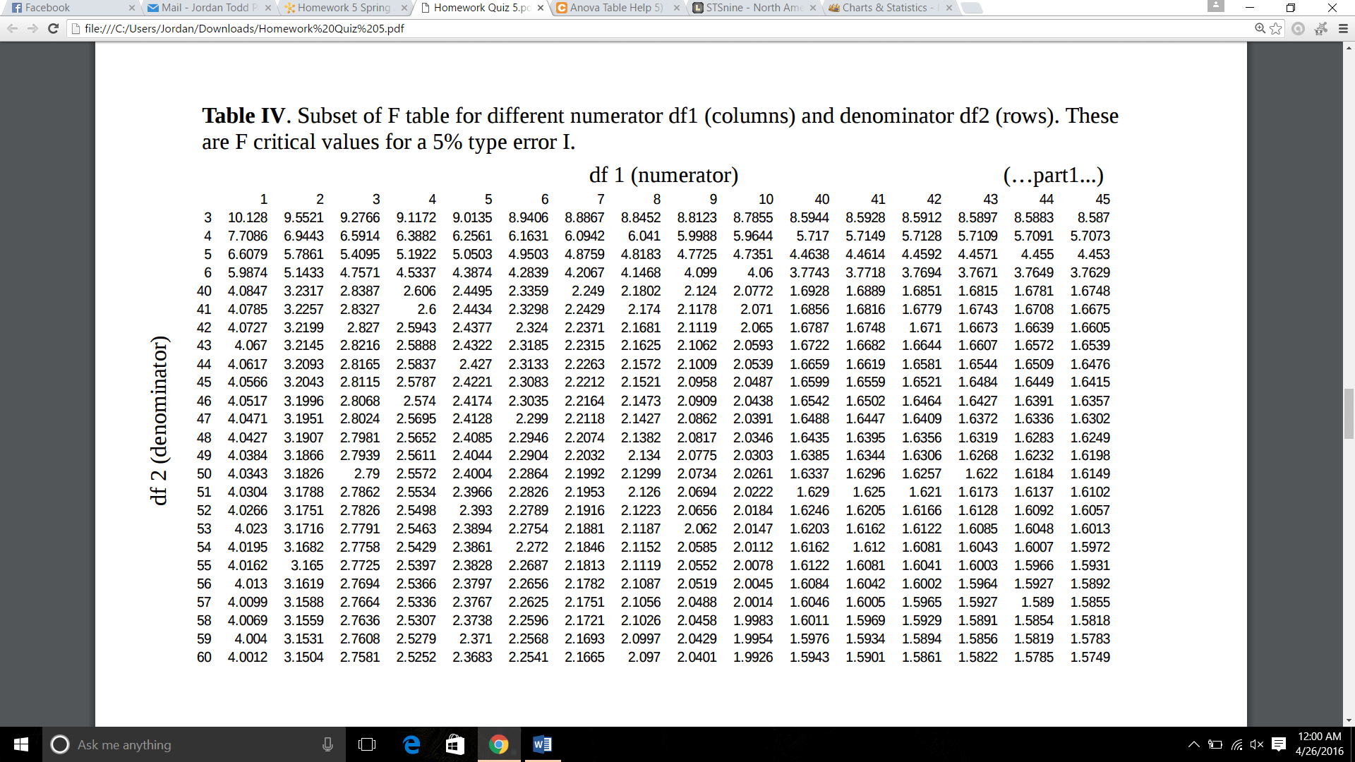 Solved: Anova Table Help F Values 5) Table I Shows The ANO