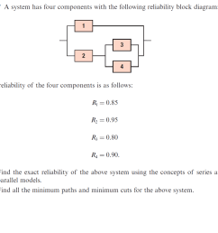 17 13 a system has four components with the following reliability block diagram 4 the reliability [ 1024 x 938 Pixel ]