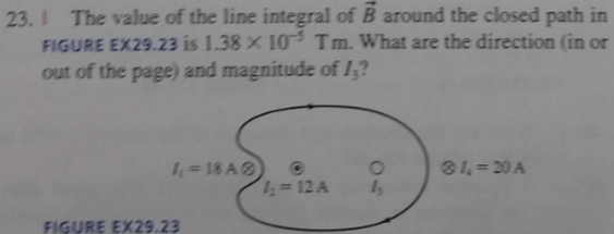Solved: The Value Of The Line Integral Of B Around The Clo