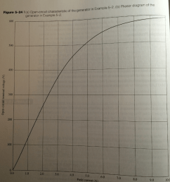 a synchronous generator is rated 220v 50 hz thre [ 768 x 1024 Pixel ]