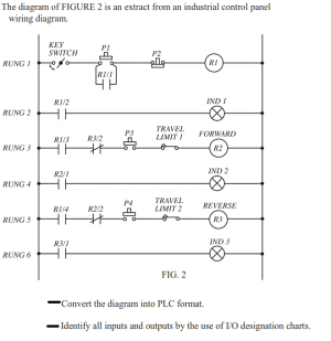 Solved: The Diagram Of FIGURE 2 Is An Extract From An Indu