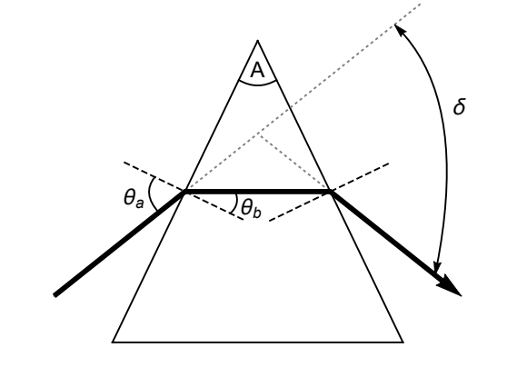 Solved: The Diagram Below Shows An Isosceles Prism Of Apex