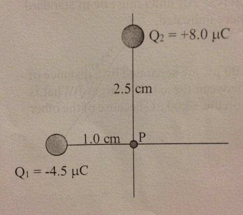 small resolution of q2 8 0 uc 2 5 cm 1 0 cm lp q1 4 5 uc