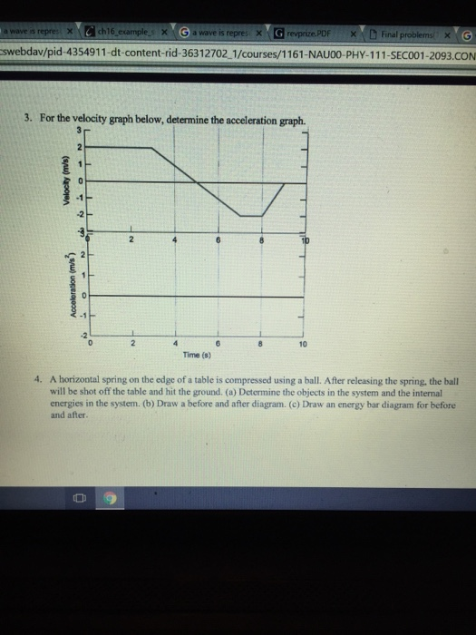 energy bar diagram examples 300zx fuel sending unit solved for the velocity graph below determine accele