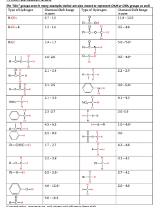 nmr correlation chart the ch groups seen in many examples below are also meant solved rh chegg
