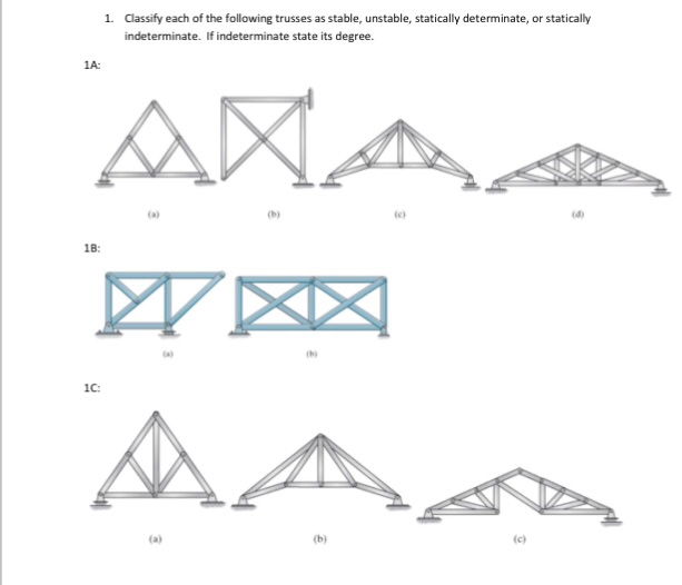 Solved: Classify Each Of The Following Trusses As Stable
