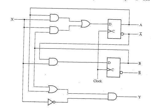 A Sequential Circuit Is Given ^ Add The Necessary