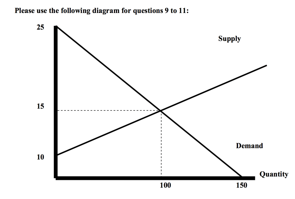 medium resolution of expert answer
