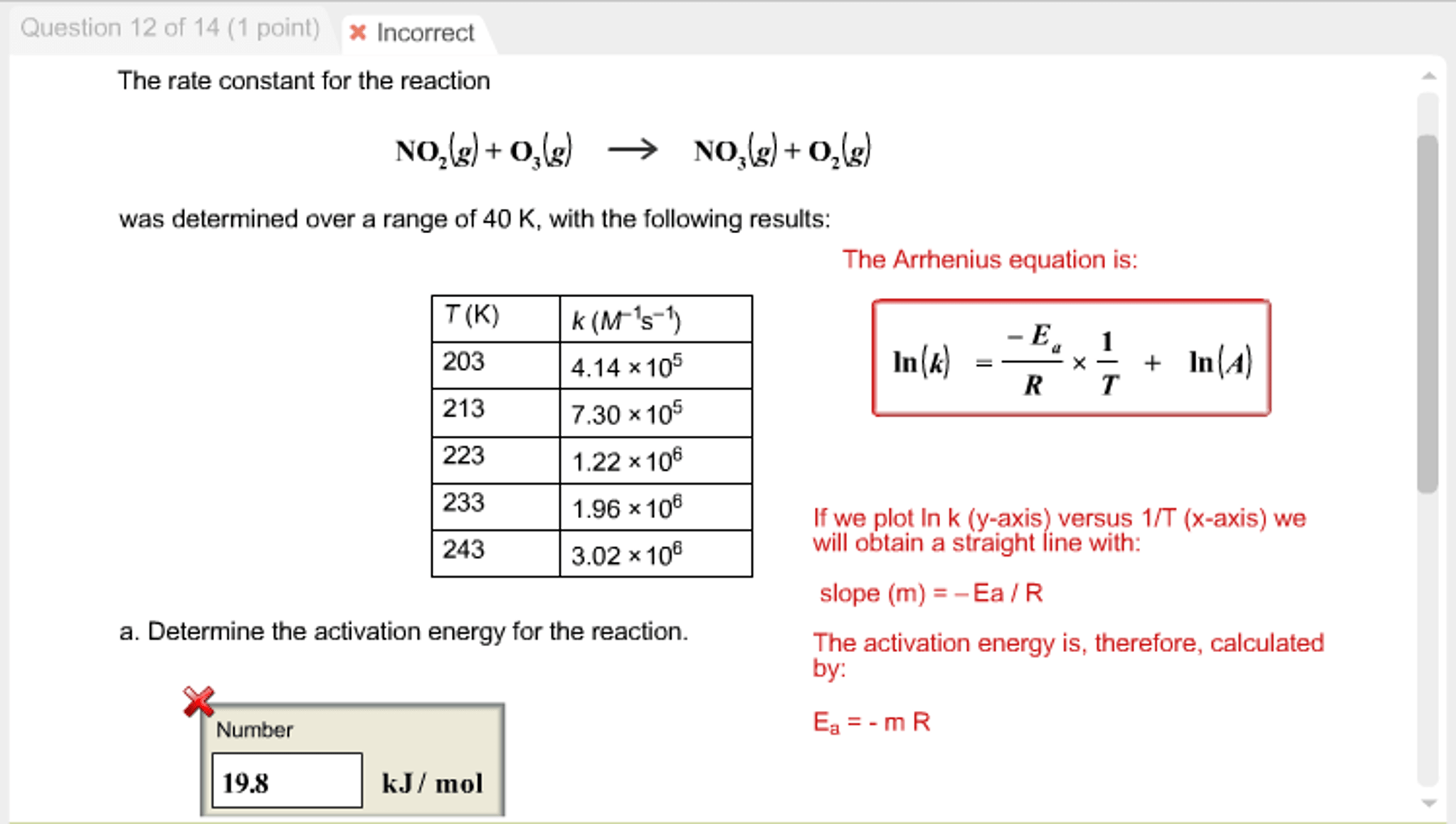 Solved For This Problem I Need To A Determine The Activa