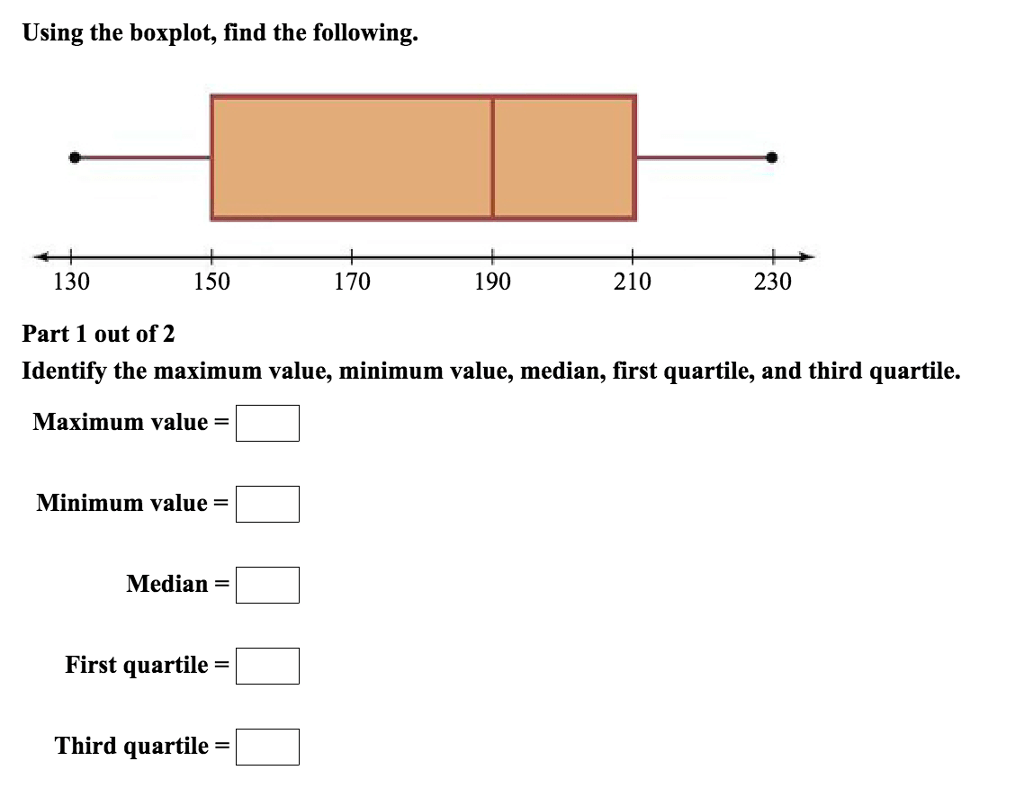 Solved Using The Boxplot Find The Following Identify Th