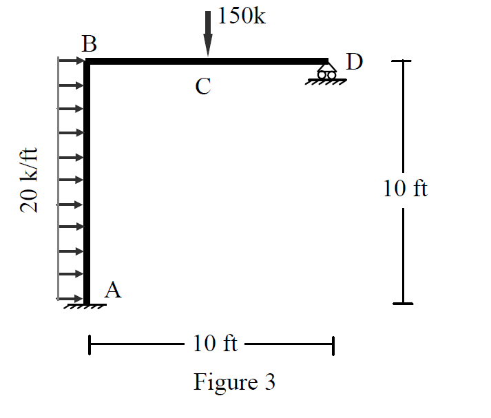 Solved: To Analyze The Indeterminate Frame Shown In Figure