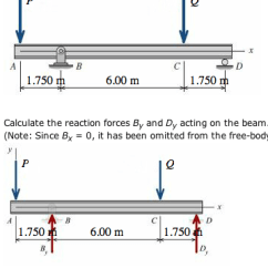Bending Moment Diagram For Simply Supported Beam 99 Honda Accord Ecu Wiring Solved The Subjected To Loa Construct Shear Force And Diagrams On Paper Use Results Answer Questions In Subsequent Parts Of This Go Exercise