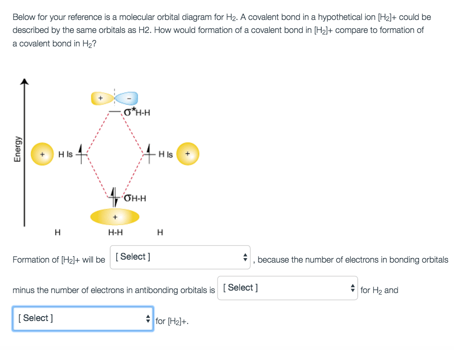molecular orbital diagram of oh trailer brake wiring ford f250 solved look at the and answer t below for your reference is a h2 covalent bond in