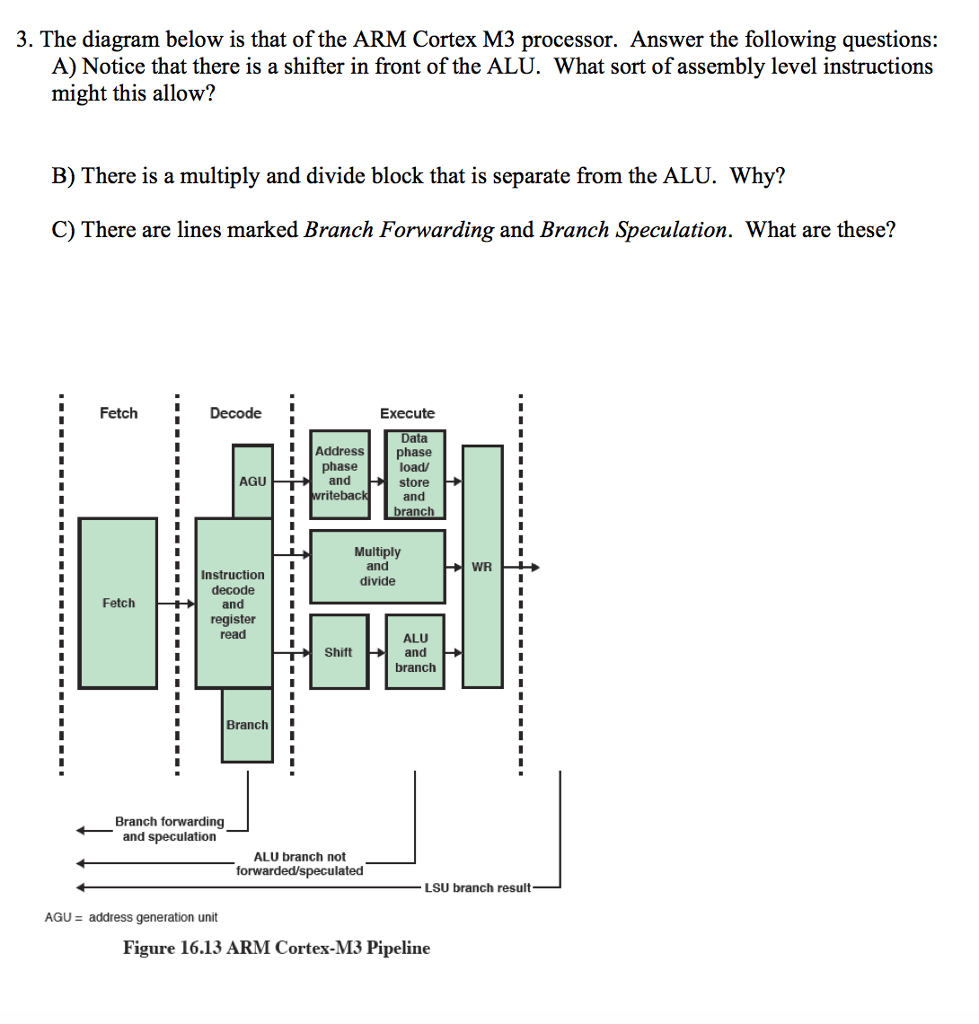 medium resolution of the diagram below is that of the arm cortex m3 processor answer the