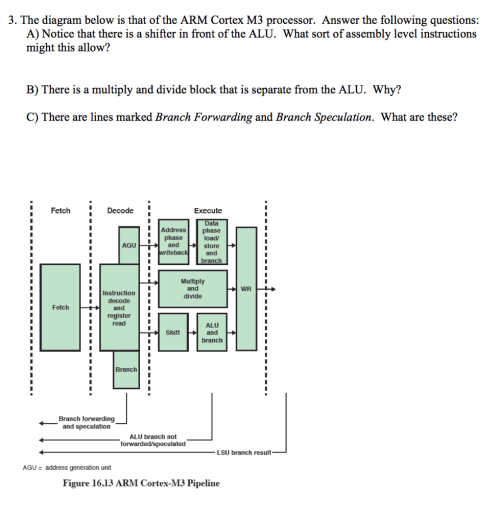 small resolution of the diagram below is that of the arm cortex m3 processor answer the