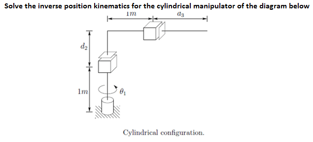 Solve The Inverse Position Kinematics For The Cyli