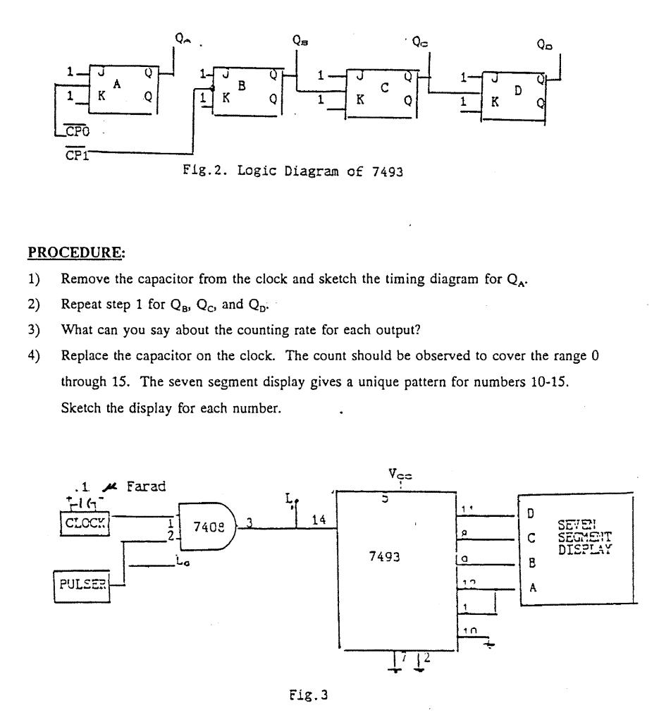 medium resolution of logic diagram of 7493 procedure 1