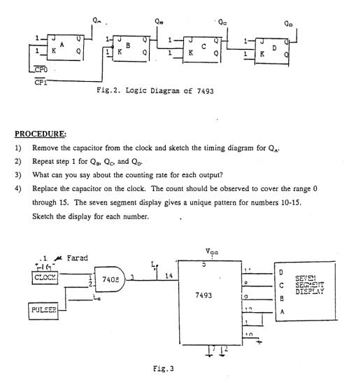 small resolution of logic diagram of 7493 procedure 1