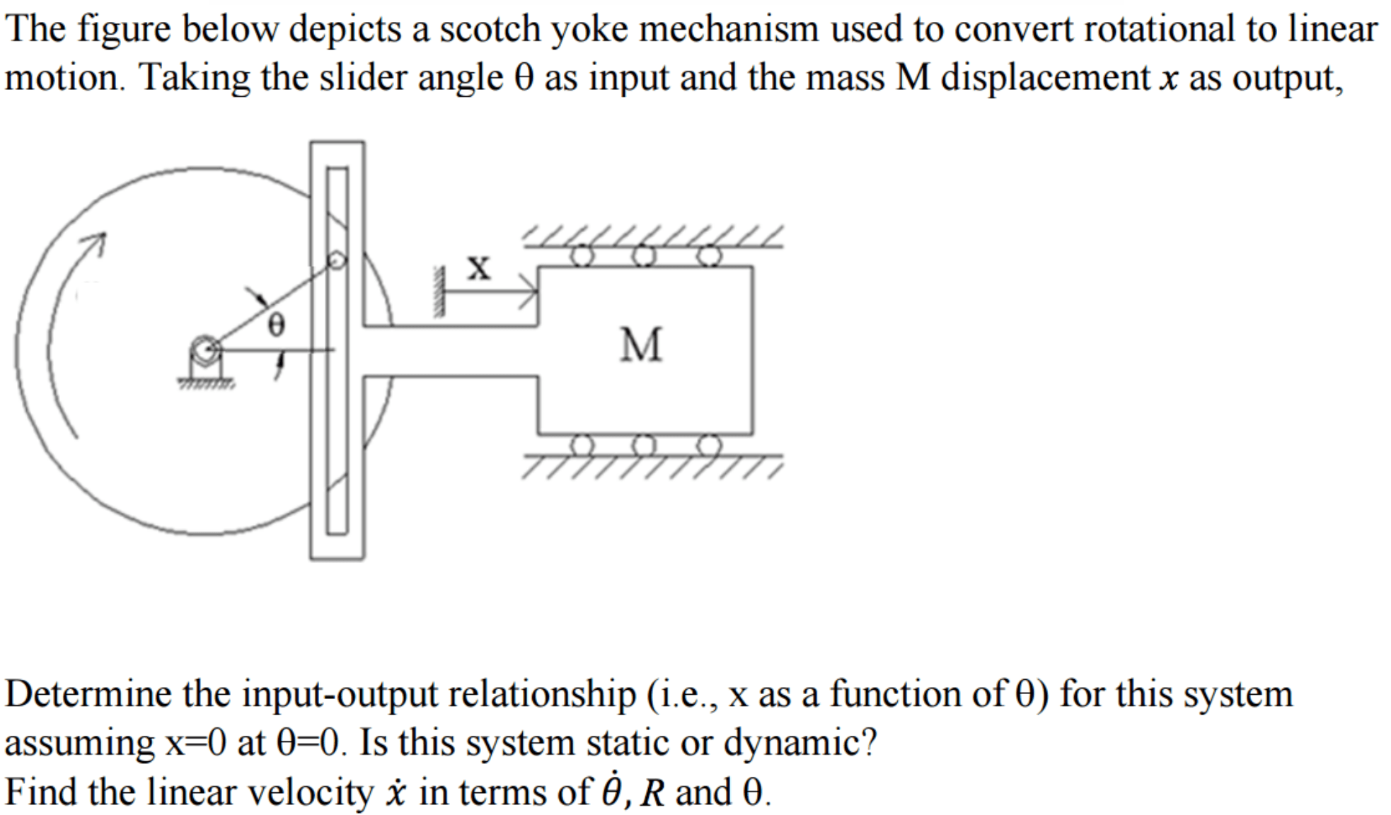 Solved The Figure Below Depicts A Scotch Yoke Mechanism U