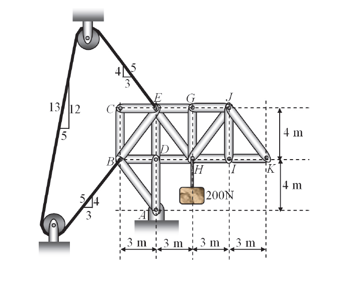 Solved: A Truss Is Supported By Pin A And A Cable-pulley S