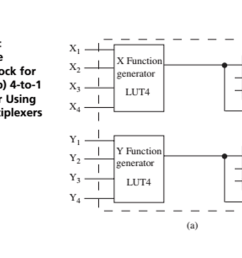 solved how many logic blocks are required to create a 4 t chegg com [ 2046 x 1247 Pixel ]