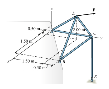 Solved: As Shown, A Space Truss Is The Frame For A Buildin