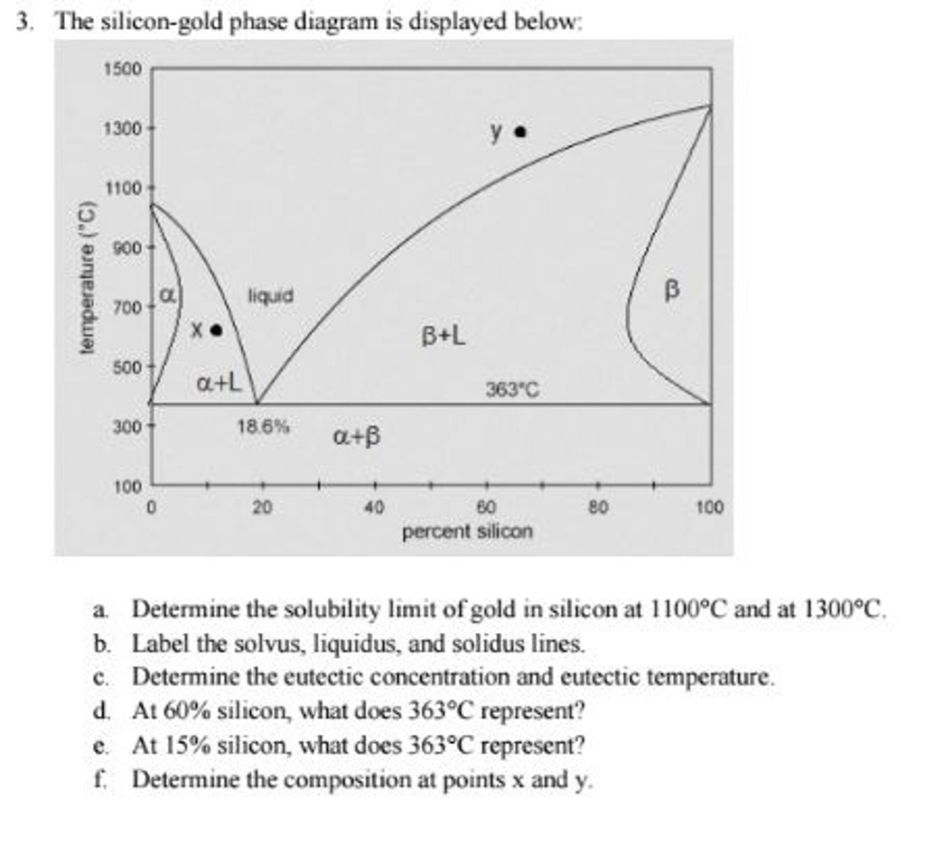hight resolution of question the silicon gold phase diagram is displayed below determine the solubility limit of gold in silicon at 1100 degree c and at 1300 degree c label