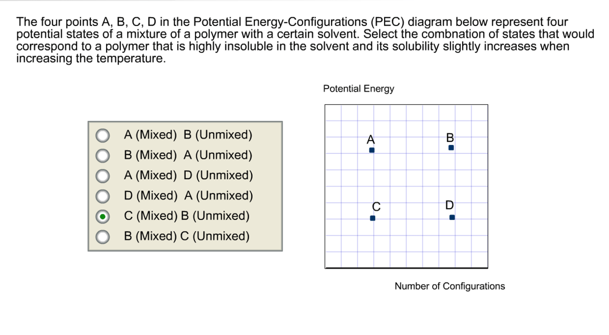 hight resolution of question the four points a b c d in the potential energy configurations pec diagram below represent f