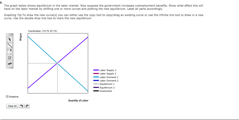 medium resolution of question the graph below shows equilibrium in the labor market now suppose the government increases unemp
