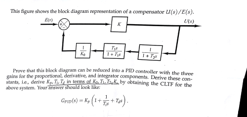 small resolution of this figure shows the block diagram representation