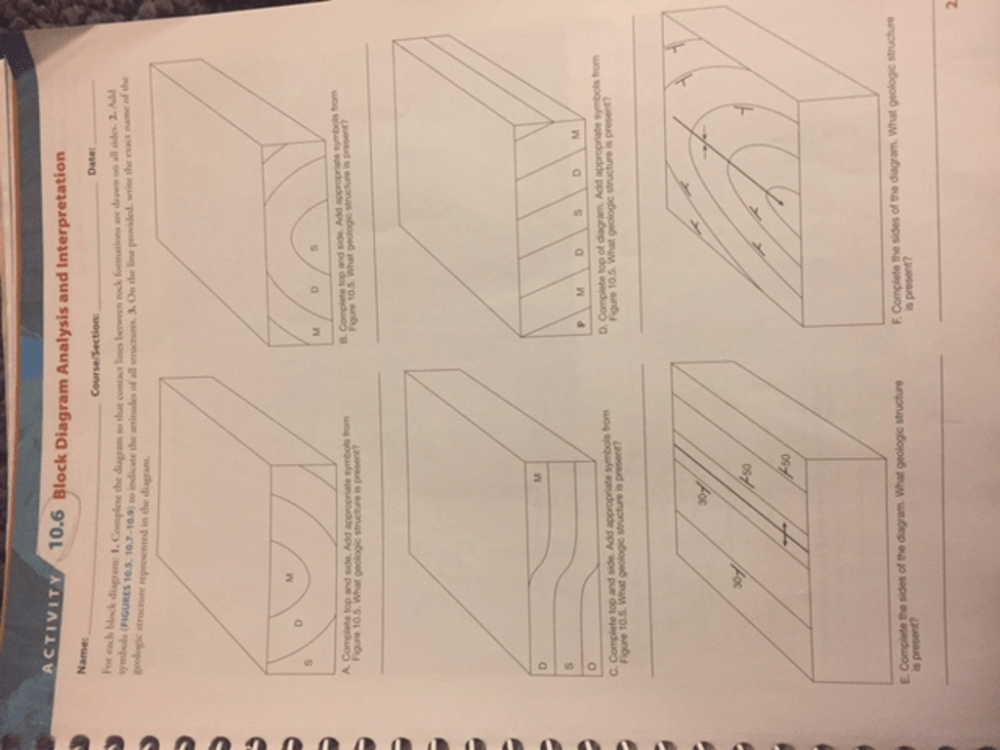 medium resolution of block diagram analysis and interpretation