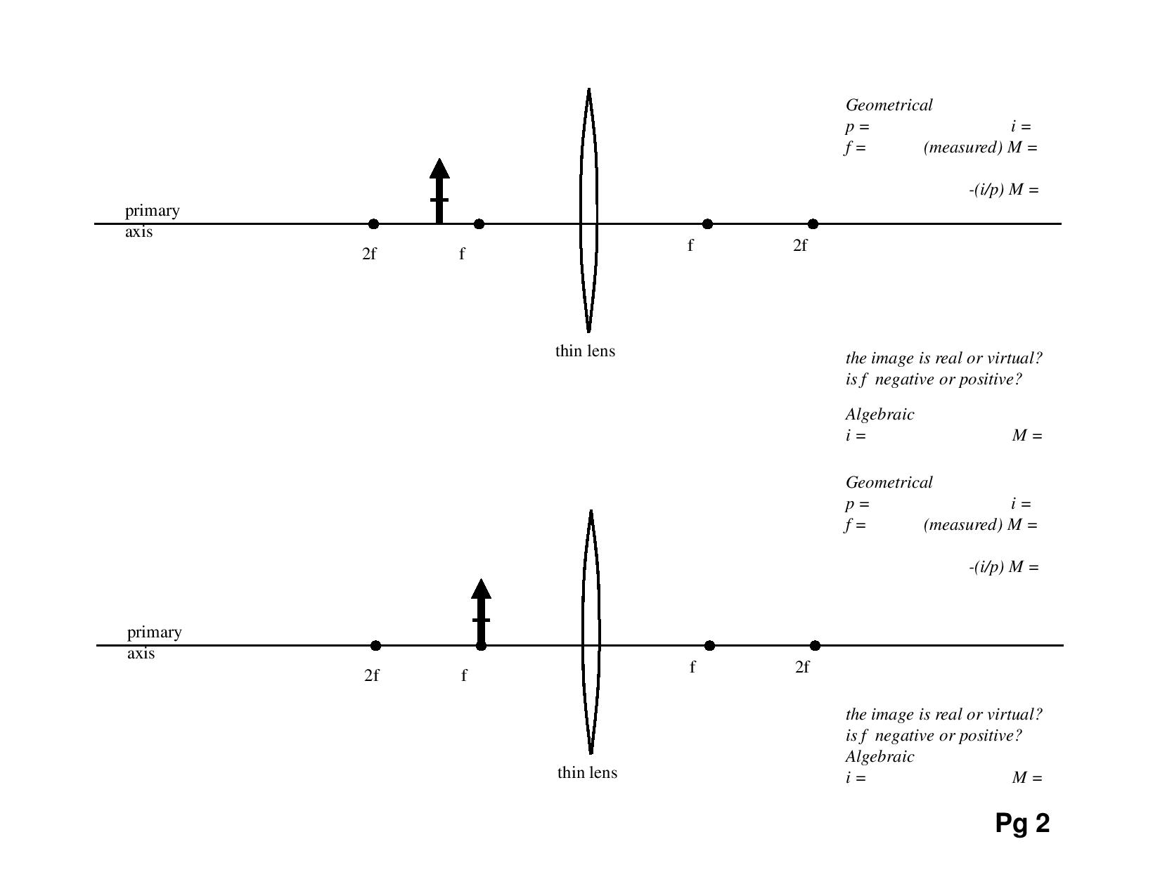 Solved Complete The Ray Diagrams For The Followinglenses