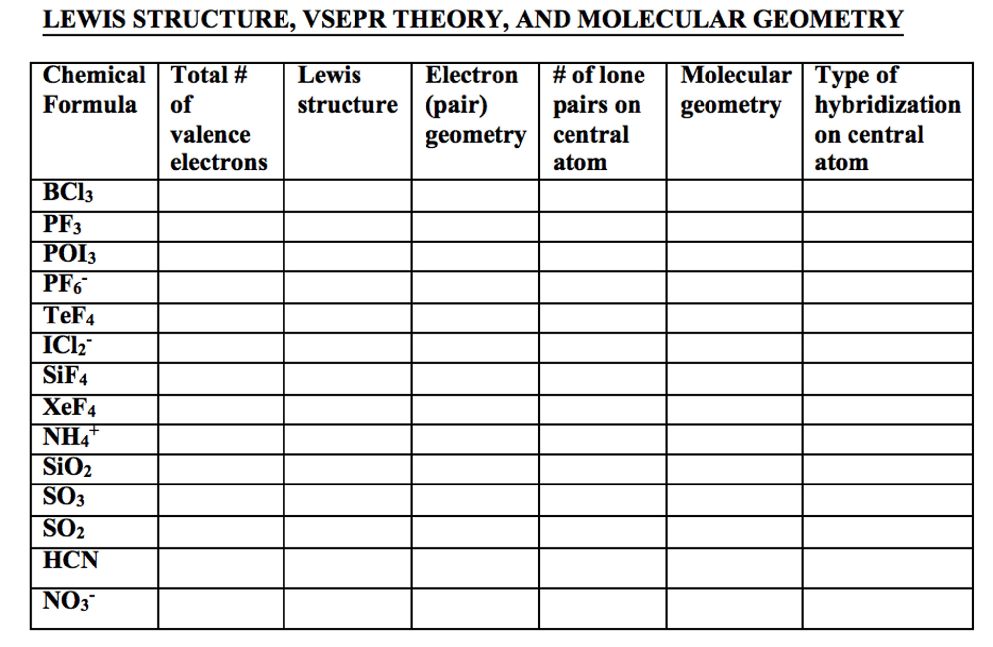 hight resolution of lewis structure vsepr theory and molecular geome